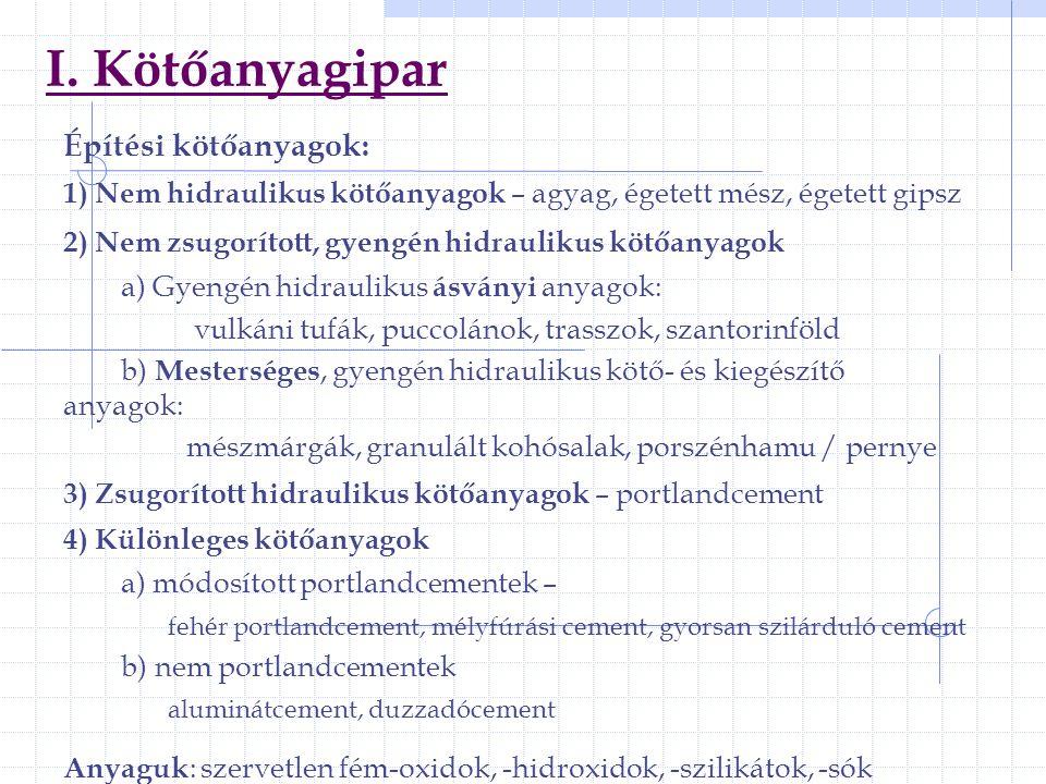 36 Finomkerámia-ipar technológiai folyamatai II.
