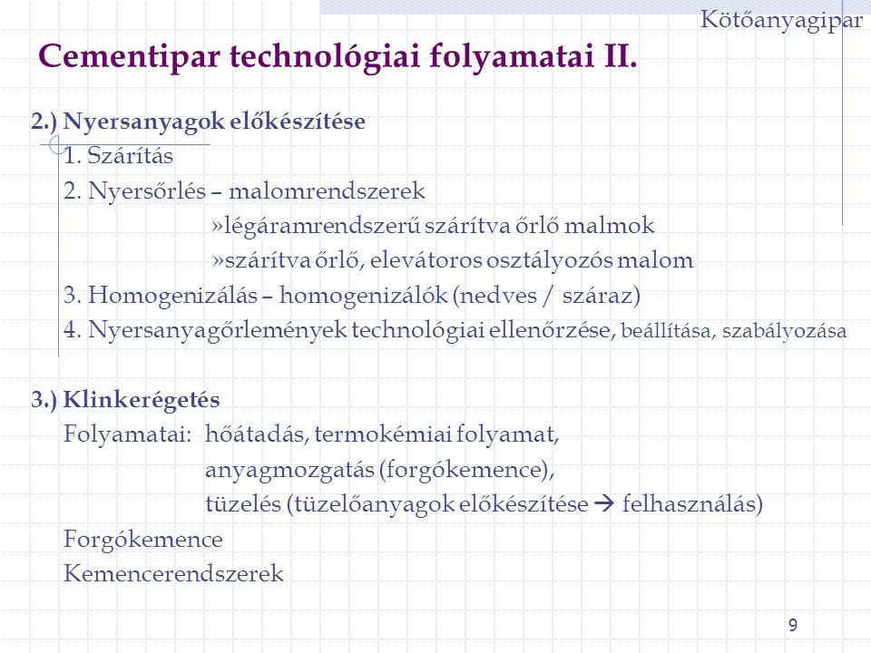 30 Tűzállóanyag-ipar 3.) Tűzállóanyag-ipari termékek (gyártástechnológia szerint) I.