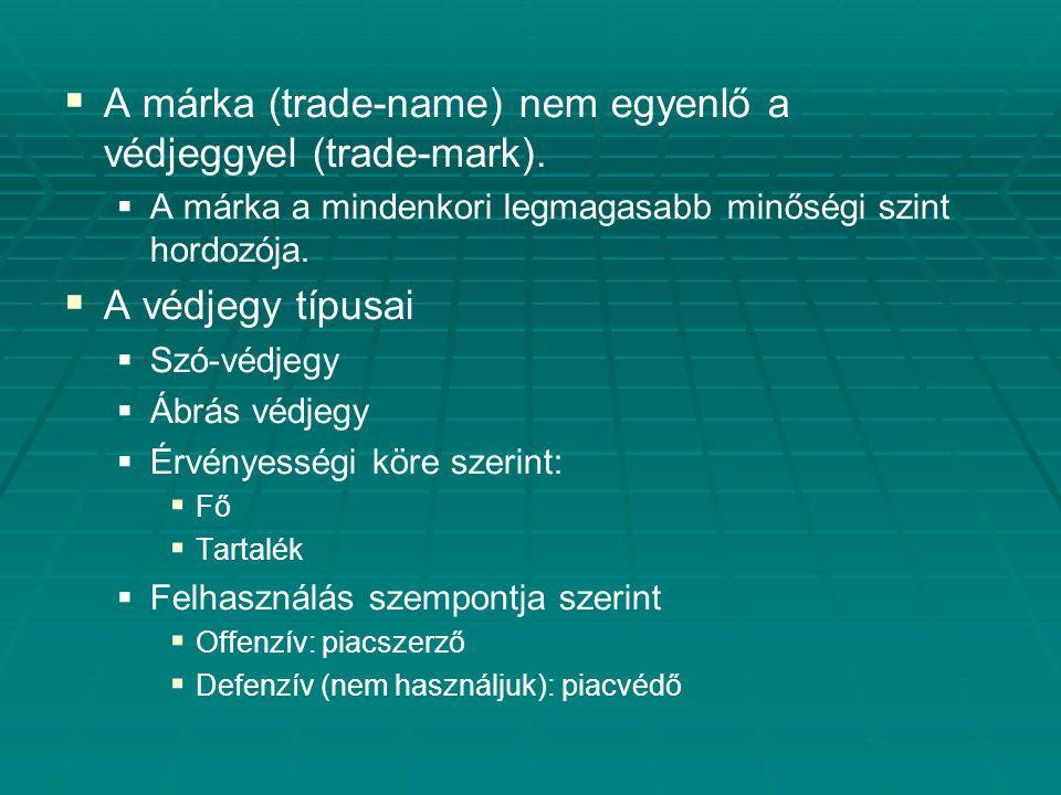   A márka (trade-name) nem egyenlő a védjeggyel (trade-mark).   A márka a mindenkori legmagasabb minőségi szint hordozója.   A védjegy típusai 