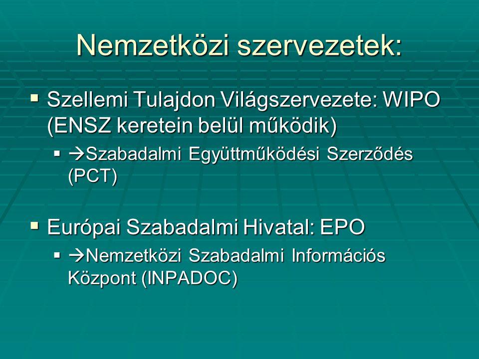 Nemzetközi szervezetek:  Szellemi Tulajdon Világszervezete: WIPO (ENSZ keretein belül működik)  Szabadalmi Együttműködési Szerződés (PCT)  Európai