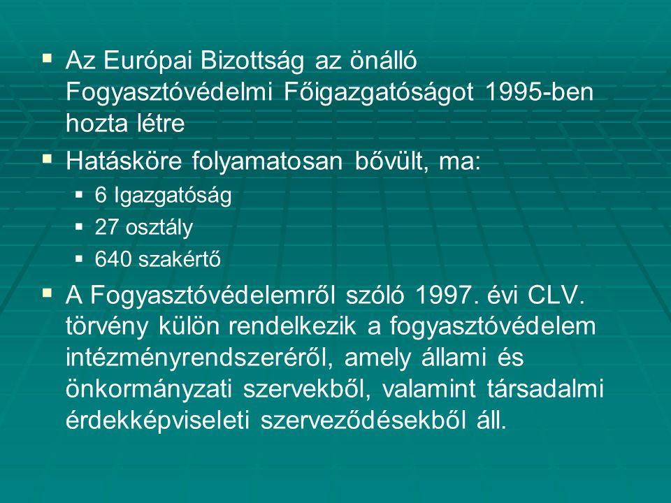   Az Európai Bizottság az önálló Fogyasztóvédelmi Főigazgatóságot 1995-ben hozta létre   Hatásköre folyamatosan bővült, ma:   6 Igazgatóság  