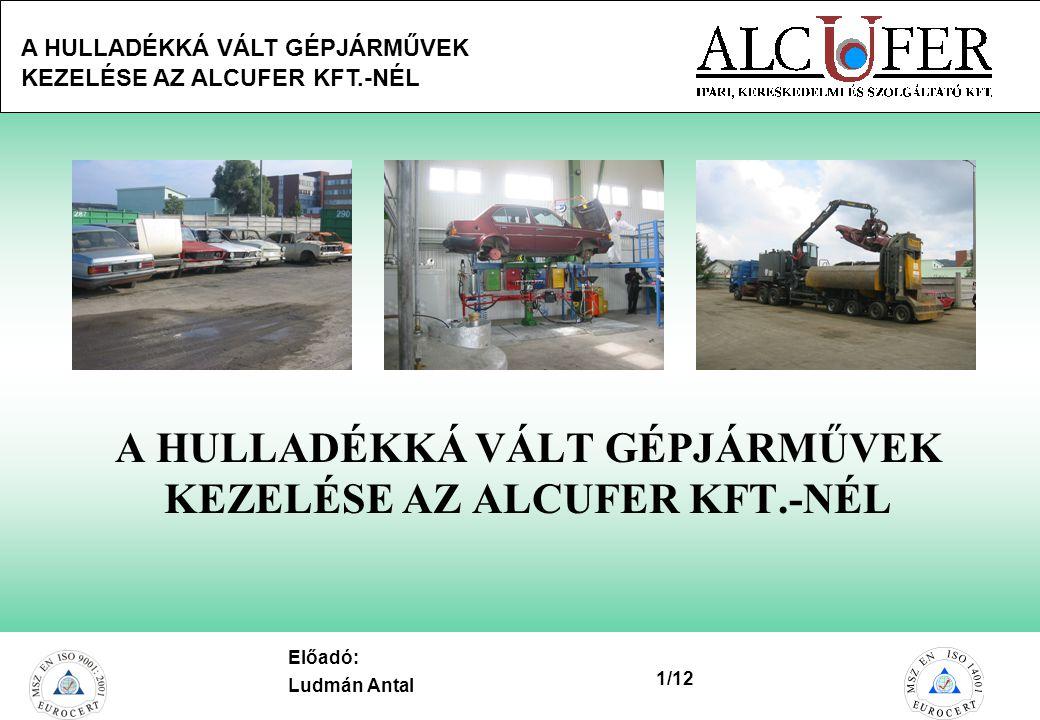 2/12 A HULLADÉKKÁ VÁLT GÉPJÁRMŰVEK KEZELÉSE AZ ALCUFER KFT.-NÉL Előadó: Ludmán Antal CAR-REC Gépjárműroncs-kezelő Kht.