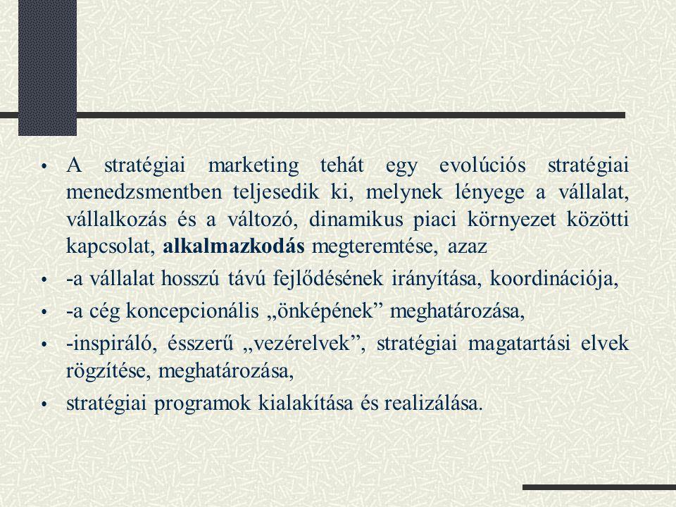 A stratégiai marketing fejlődése