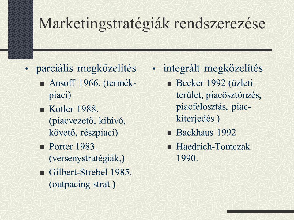 Stratégiai célképzés folyamata Környezet- elemzés és prognózis (kockázatok, kritikus sikertényezők) Vállalatelemzés és prognózisok (relatív erős és gy