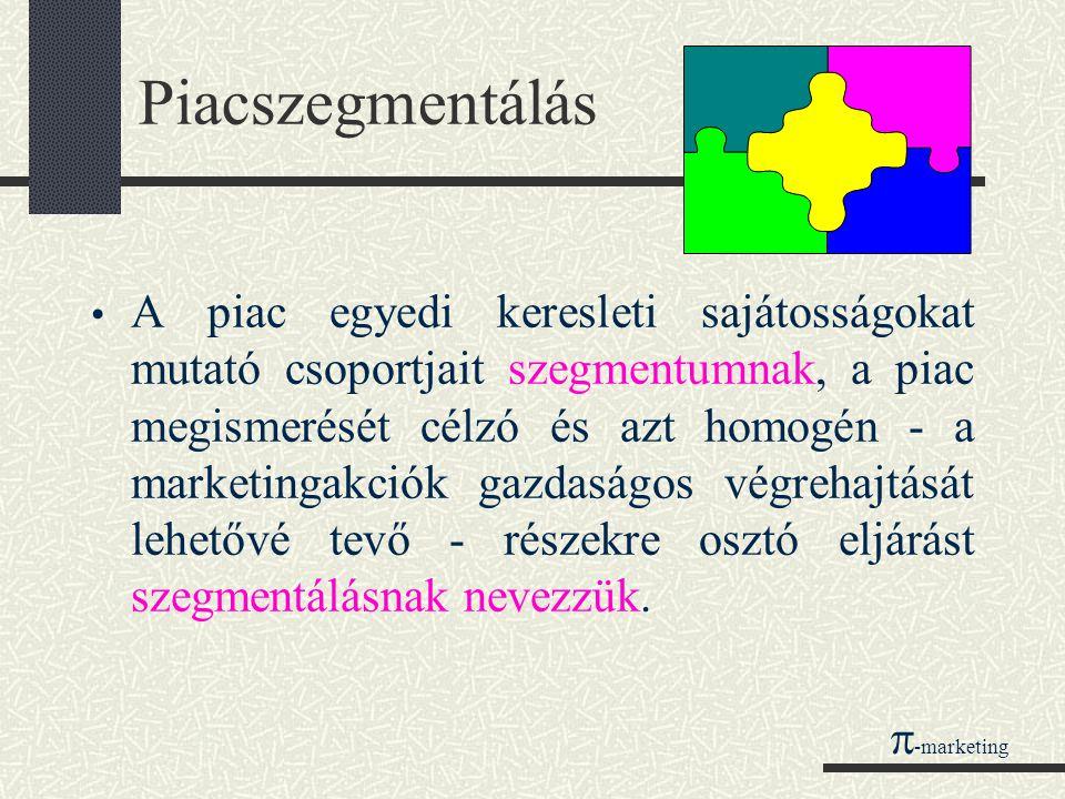Basic marketing 11. Dr. Piskóti István Marketing Intézet Piacszegmentálás - pozicionálás  -marketing