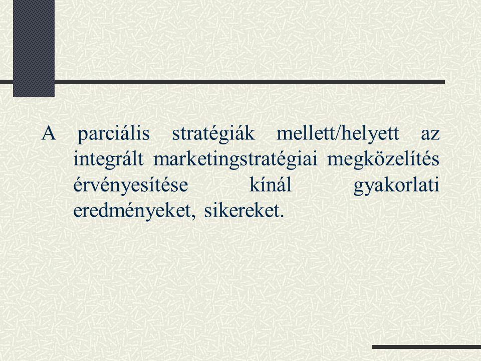 Marketingstratégiák rendszerezése parciális megközelítés Ansoff 1966. (termék- piaci) Kotler 1988. (piacvezető, kihívó, követő, részpiaci) Porter 1983