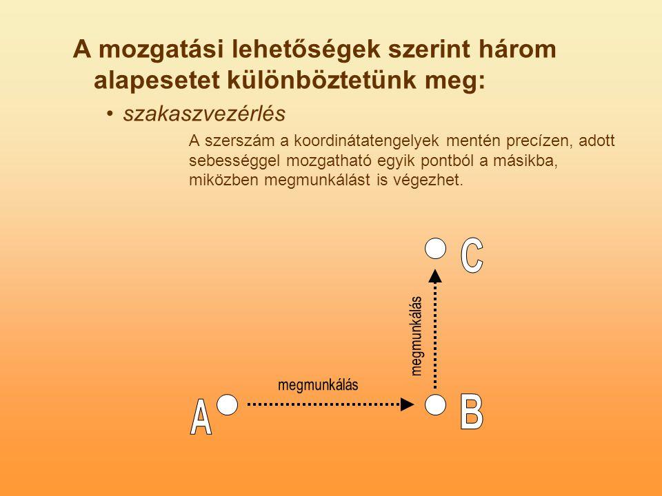 A mozgatási lehetőségek szerint három alapesetet különböztetünk meg: pályavezérlés a szerszám előírt sík- vagy térgörbe mentén, adott sebességgel mozgatható.