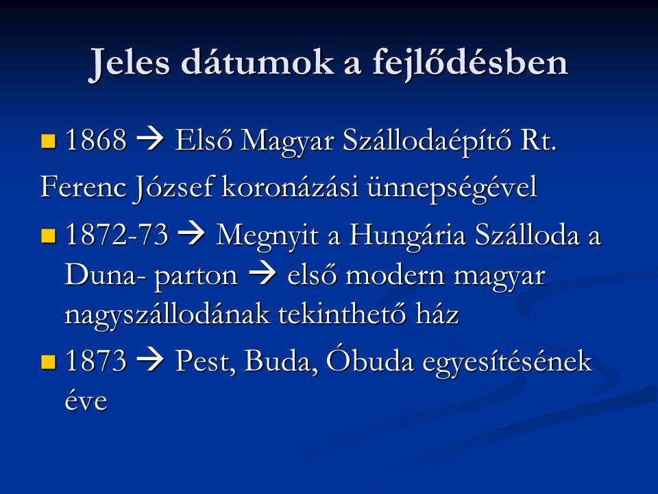 Jeles dátumok a fejlődésben 1868  Első Magyar Szállodaépítő Rt. 1868  Első Magyar Szállodaépítő Rt. Ferenc József koronázási ünnepségével 1872-73 
