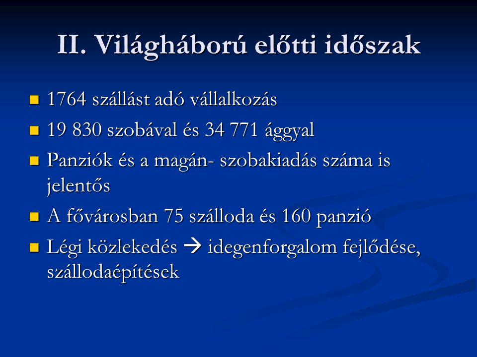 II. Világháború előtti időszak 1764 szállást adó vállalkozás 1764 szállást adó vállalkozás 19 830 szobával és 34 771 ággyal 19 830 szobával és 34 771