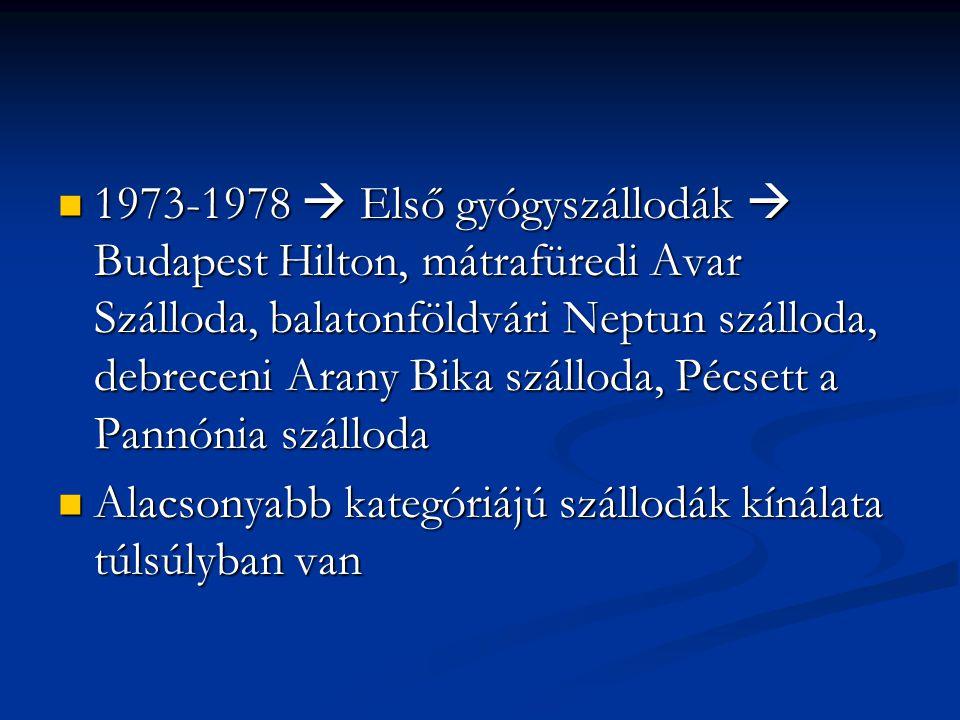 1973-1978  Első gyógyszállodák  Budapest Hilton, mátrafüredi Avar Szálloda, balatonföldvári Neptun szálloda, debreceni Arany Bika szálloda, Pécsett a Pannónia szálloda 1973-1978  Első gyógyszállodák  Budapest Hilton, mátrafüredi Avar Szálloda, balatonföldvári Neptun szálloda, debreceni Arany Bika szálloda, Pécsett a Pannónia szálloda Alacsonyabb kategóriájú szállodák kínálata túlsúlyban van Alacsonyabb kategóriájú szállodák kínálata túlsúlyban van