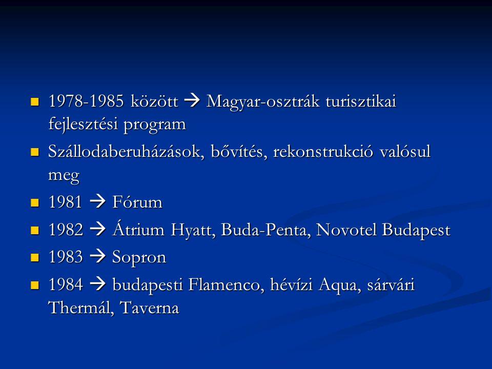 1978-1985 között  Magyar-osztrák turisztikai fejlesztési program 1978-1985 között  Magyar-osztrák turisztikai fejlesztési program Szállodaberuházások, bővítés, rekonstrukció valósul meg Szállodaberuházások, bővítés, rekonstrukció valósul meg 1981  Fórum 1981  Fórum 1982  Átrium Hyatt, Buda-Penta, Novotel Budapest 1982  Átrium Hyatt, Buda-Penta, Novotel Budapest 1983  Sopron 1983  Sopron 1984  budapesti Flamenco, hévízi Aqua, sárvári Thermál, Taverna 1984  budapesti Flamenco, hévízi Aqua, sárvári Thermál, Taverna