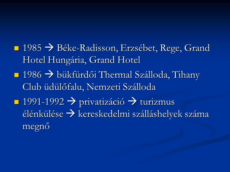 1985  Béke-Radisson, Erzsébet, Rege, Grand Hotel Hungária, Grand Hotel 1985  Béke-Radisson, Erzsébet, Rege, Grand Hotel Hungária, Grand Hotel 1986  bükfürdői Thermal Szálloda, Tihany Club üdülőfalu, Nemzeti Szálloda 1986  bükfürdői Thermal Szálloda, Tihany Club üdülőfalu, Nemzeti Szálloda 1991-1992  privatizáció  turizmus élénkülése  kereskedelmi szálláshelyek száma megnő 1991-1992  privatizáció  turizmus élénkülése  kereskedelmi szálláshelyek száma megnő