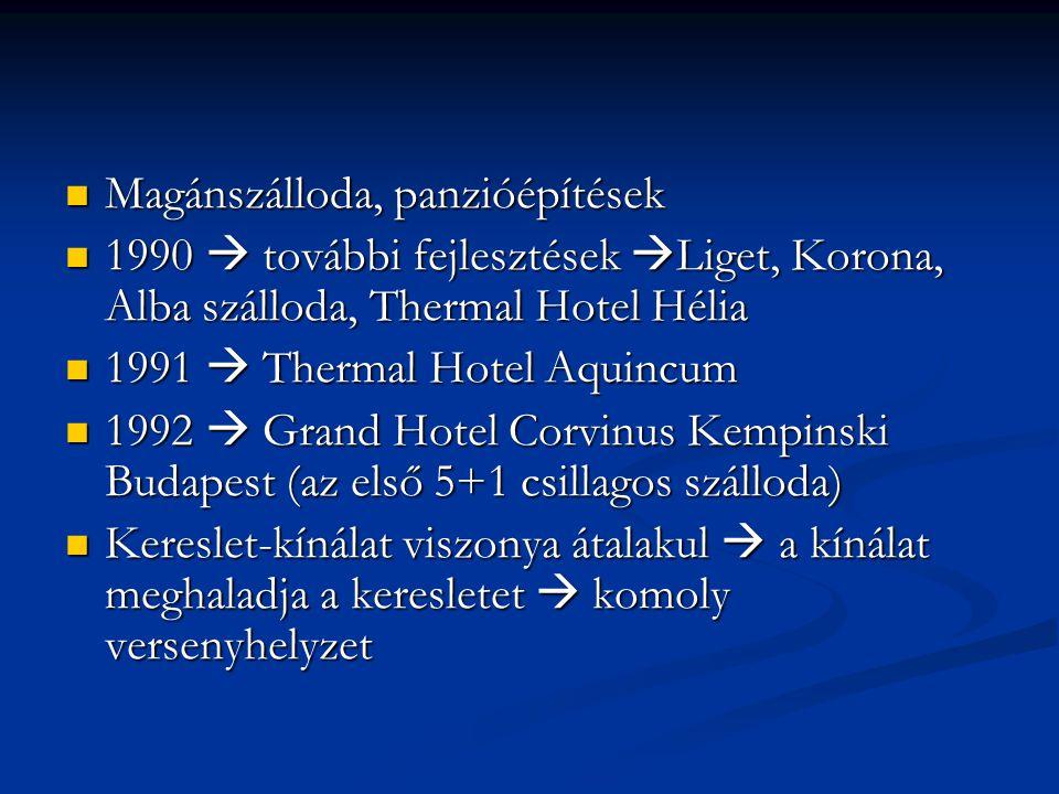 Magánszálloda, panzióépítések Magánszálloda, panzióépítések 1990  további fejlesztések  Liget, Korona, Alba szálloda, Thermal Hotel Hélia 1990  további fejlesztések  Liget, Korona, Alba szálloda, Thermal Hotel Hélia 1991  Thermal Hotel Aquincum 1991  Thermal Hotel Aquincum 1992  Grand Hotel Corvinus Kempinski Budapest (az első 5+1 csillagos szálloda) 1992  Grand Hotel Corvinus Kempinski Budapest (az első 5+1 csillagos szálloda) Kereslet-kínálat viszonya átalakul  a kínálat meghaladja a keresletet  komoly versenyhelyzet Kereslet-kínálat viszonya átalakul  a kínálat meghaladja a keresletet  komoly versenyhelyzet