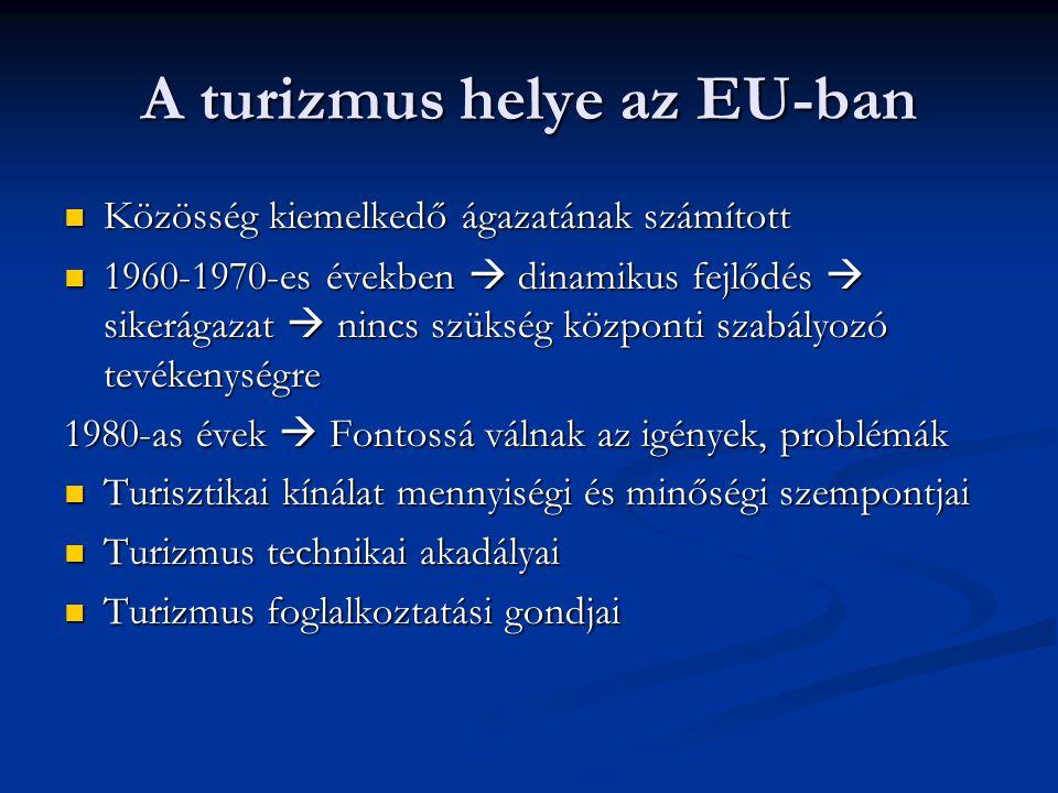 A turizmus helye az EU-ban Közösség kiemelkedő ágazatának számított Közösség kiemelkedő ágazatának számított 1960-1970-es években  dinamikus fejlődés  sikerágazat  nincs szükség központi szabályozó tevékenységre 1960-1970-es években  dinamikus fejlődés  sikerágazat  nincs szükség központi szabályozó tevékenységre 1980-as évek  Fontossá válnak az igények, problémák Turisztikai kínálat mennyiségi és minőségi szempontjai Turisztikai kínálat mennyiségi és minőségi szempontjai Turizmus technikai akadályai Turizmus technikai akadályai Turizmus foglalkoztatási gondjai Turizmus foglalkoztatási gondjai