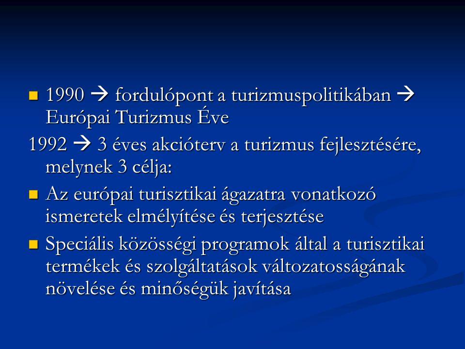 1990  fordulópont a turizmuspolitikában  Európai Turizmus Éve 1990  fordulópont a turizmuspolitikában  Európai Turizmus Éve 1992  3 éves akcióterv a turizmus fejlesztésére, melynek 3 célja: Az európai turisztikai ágazatra vonatkozó ismeretek elmélyítése és terjesztése Az európai turisztikai ágazatra vonatkozó ismeretek elmélyítése és terjesztése Speciális közösségi programok által a turisztikai termékek és szolgáltatások változatosságának növelése és minőségük javítása Speciális közösségi programok által a turisztikai termékek és szolgáltatások változatosságának növelése és minőségük javítása