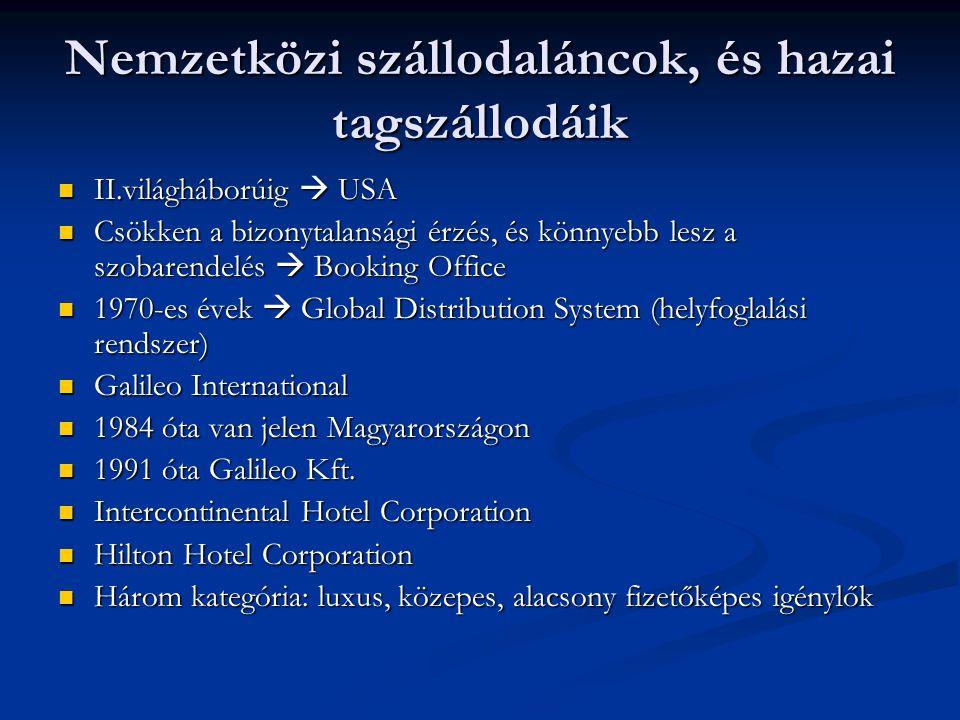 Nemzetközi szállodaláncok, és hazai tagszállodáik II.világháborúig  USA II.világháborúig  USA Csökken a bizonytalansági érzés, és könnyebb lesz a szobarendelés  Booking Office Csökken a bizonytalansági érzés, és könnyebb lesz a szobarendelés  Booking Office 1970-es évek  Global Distribution System (helyfoglalási rendszer) 1970-es évek  Global Distribution System (helyfoglalási rendszer) Galileo International Galileo International 1984 óta van jelen Magyarországon 1984 óta van jelen Magyarországon 1991 óta Galileo Kft.