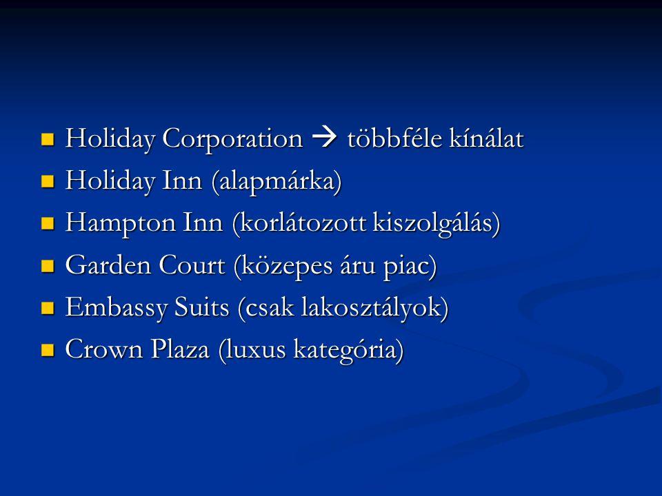 Holiday Corporation  többféle kínálat Holiday Corporation  többféle kínálat Holiday Inn (alapmárka) Holiday Inn (alapmárka) Hampton Inn (korlátozott kiszolgálás) Hampton Inn (korlátozott kiszolgálás) Garden Court (közepes áru piac) Garden Court (közepes áru piac) Embassy Suits (csak lakosztályok) Embassy Suits (csak lakosztályok) Crown Plaza (luxus kategória) Crown Plaza (luxus kategória)