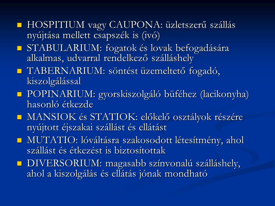 HOSPITIUM vagy CAUPONA: üzletszerű szállás nyújtása mellett csapszék is (ivó) HOSPITIUM vagy CAUPONA: üzletszerű szállás nyújtása mellett csapszék is