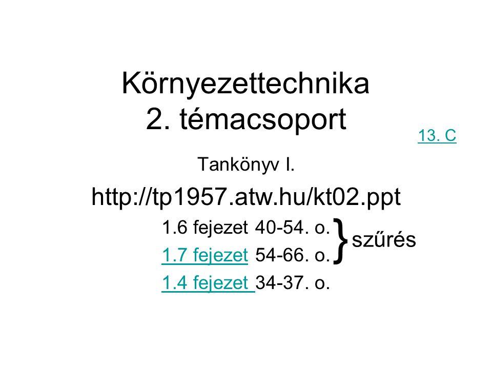 Környezettechnika 2. témacsoport Tankönyv I. http://tp1957.atw.hu/kt02.ppt 1.6 fejezet 40-54. o. 1.7 fejezet1.7 fejezet 54-66. o. 1.4 fejezet 1.4 feje