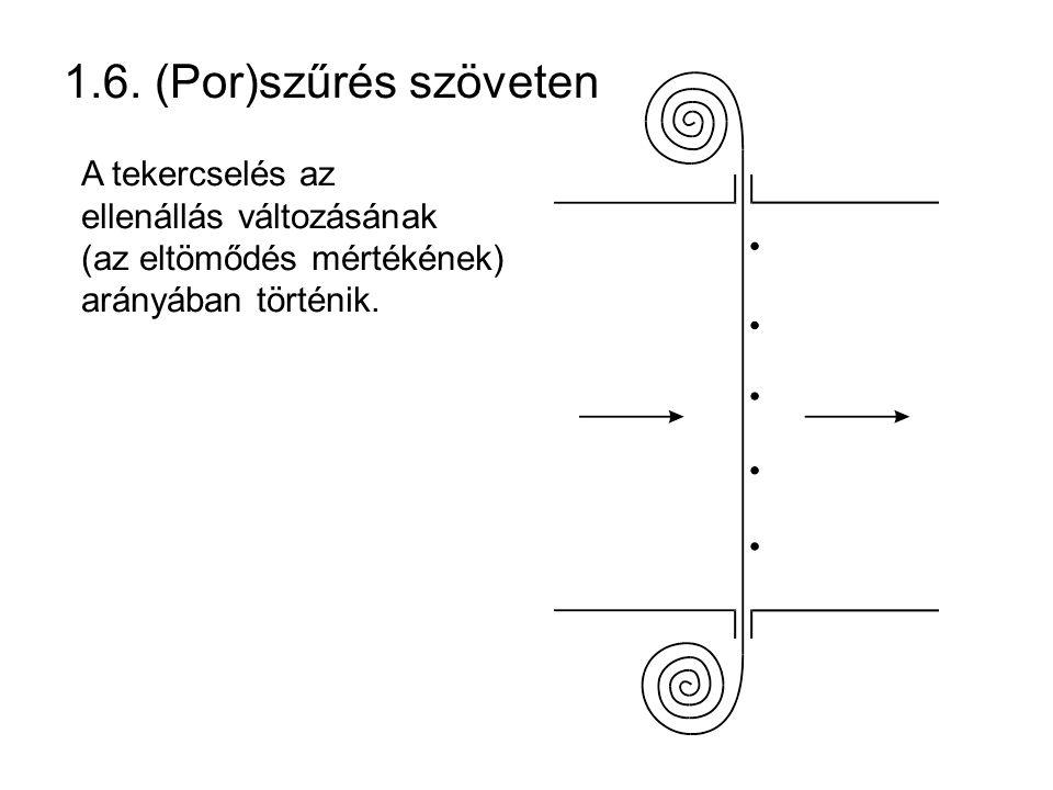 A tekercselés az ellenállás változásának (az eltömődés mértékének) arányában történik.
