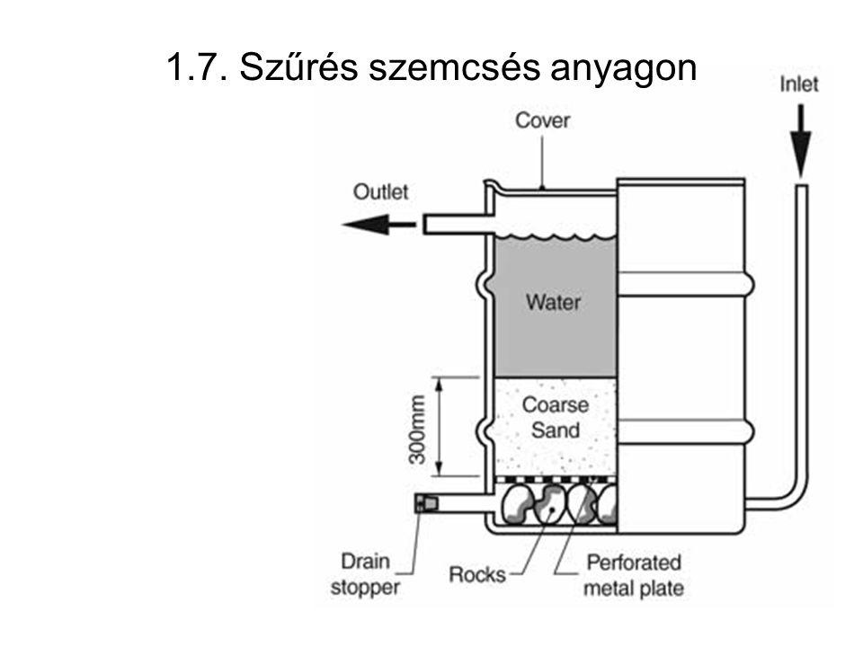 1.7. Szűrés szemcsés anyagon