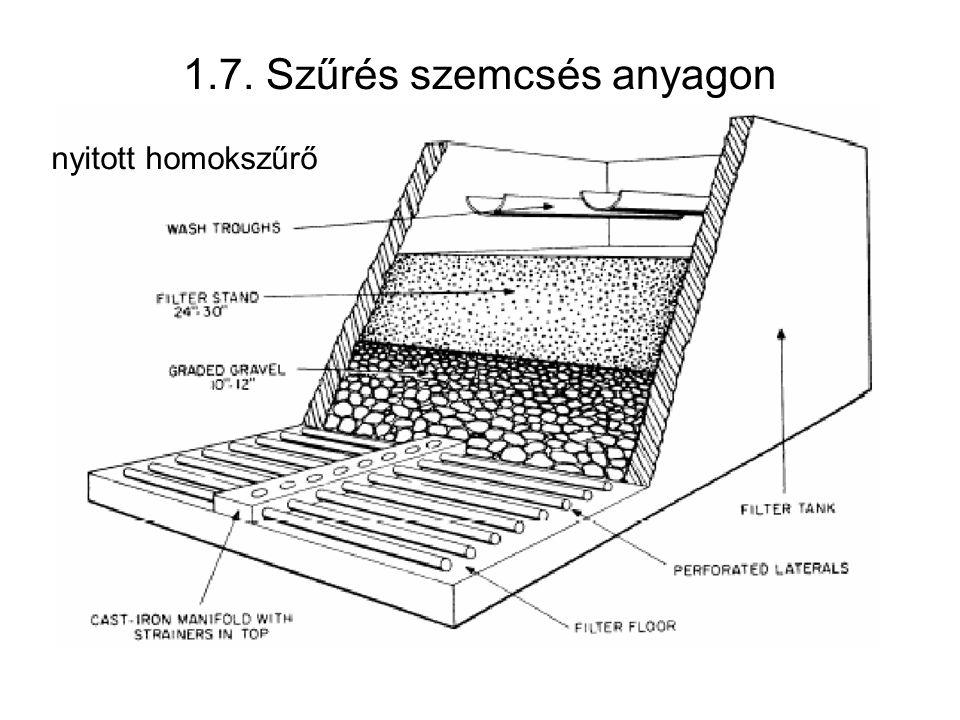 1.7. Szűrés szemcsés anyagon nyitott homokszűrő