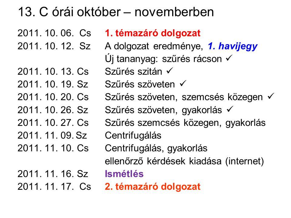 13. C órái október – novemberben 2011. 10. 06. Cs1. témazáró dolgozat 2011. 10. 12. SzA dolgozat eredménye, 1. havijegy Új tananyag: szűrés rácson 201