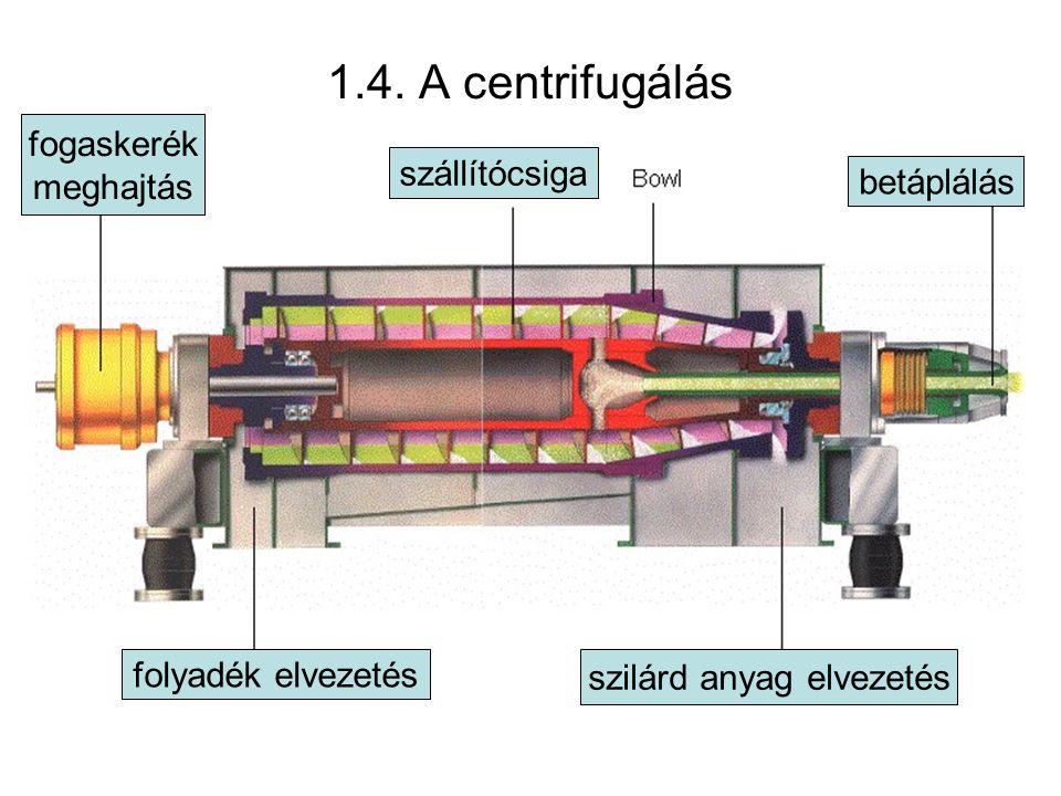 1.4. A centrifugálás folyadék elvezetés szilárd anyag elvezetés fogaskerék meghajtás szállítócsiga betáplálás