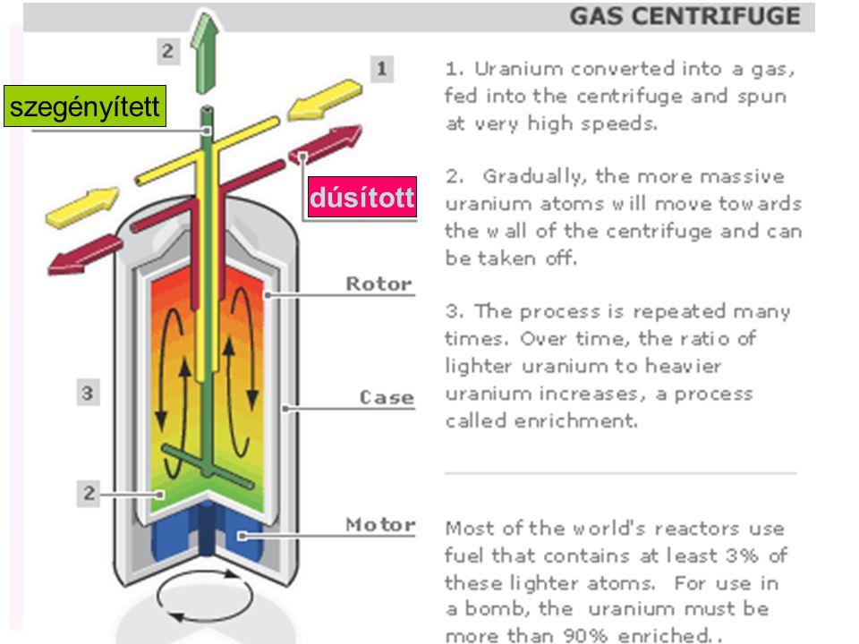1.4. A centrifugálás Erre is jó… Urándúsítás (U-235 és U-238 fluoridjának szétválasztása) dúsított szegényített