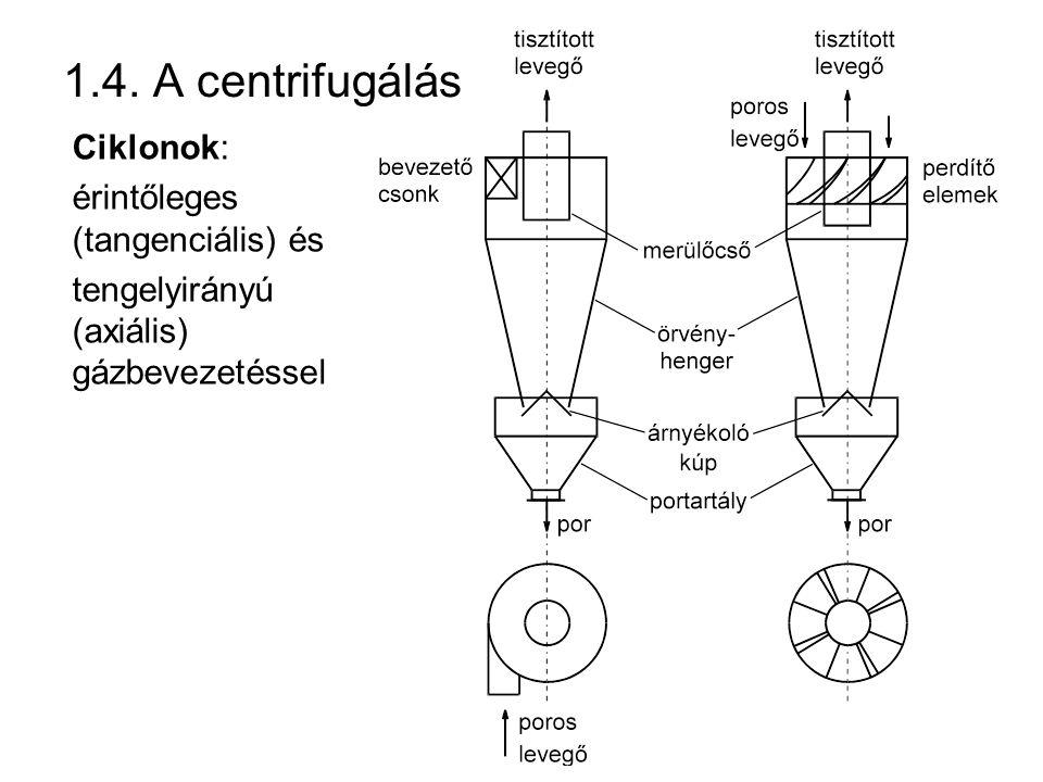 1.4. A centrifugálás Ciklonok: érintőleges (tangenciális) és tengelyirányú (axiális) gázbevezetéssel