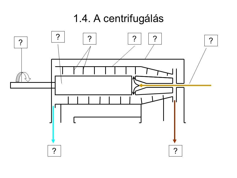1.4. A centrifugálás ? ? ? ?? ???