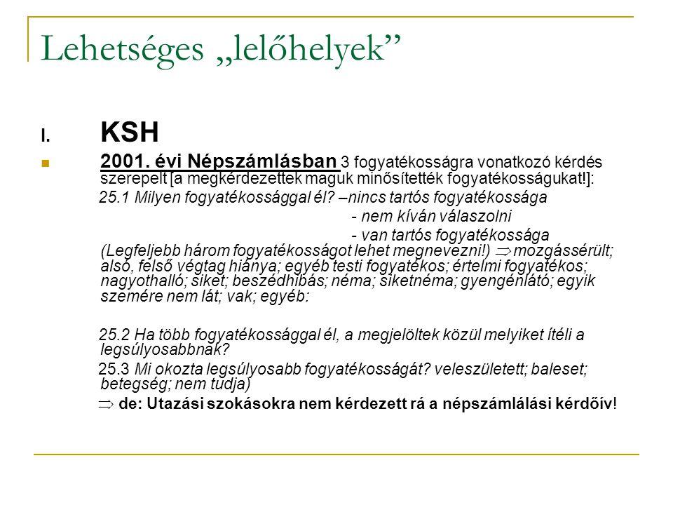 """Lehetséges """"lelőhelyek I. KSH 2001."""