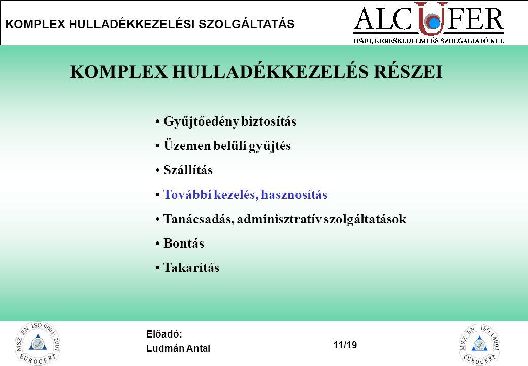 11/19 KOMPLEX HULLADÉKKEZELÉSI SZOLGÁLTATÁS Előadó: Ludmán Antal KOMPLEX HULLADÉKKEZELÉS RÉSZEI Gyűjtőedény biztosítás Üzemen belüli gyűjtés Szállítás További kezelés, hasznosítás Tanácsadás, adminisztratív szolgáltatások Bontás Takarítás