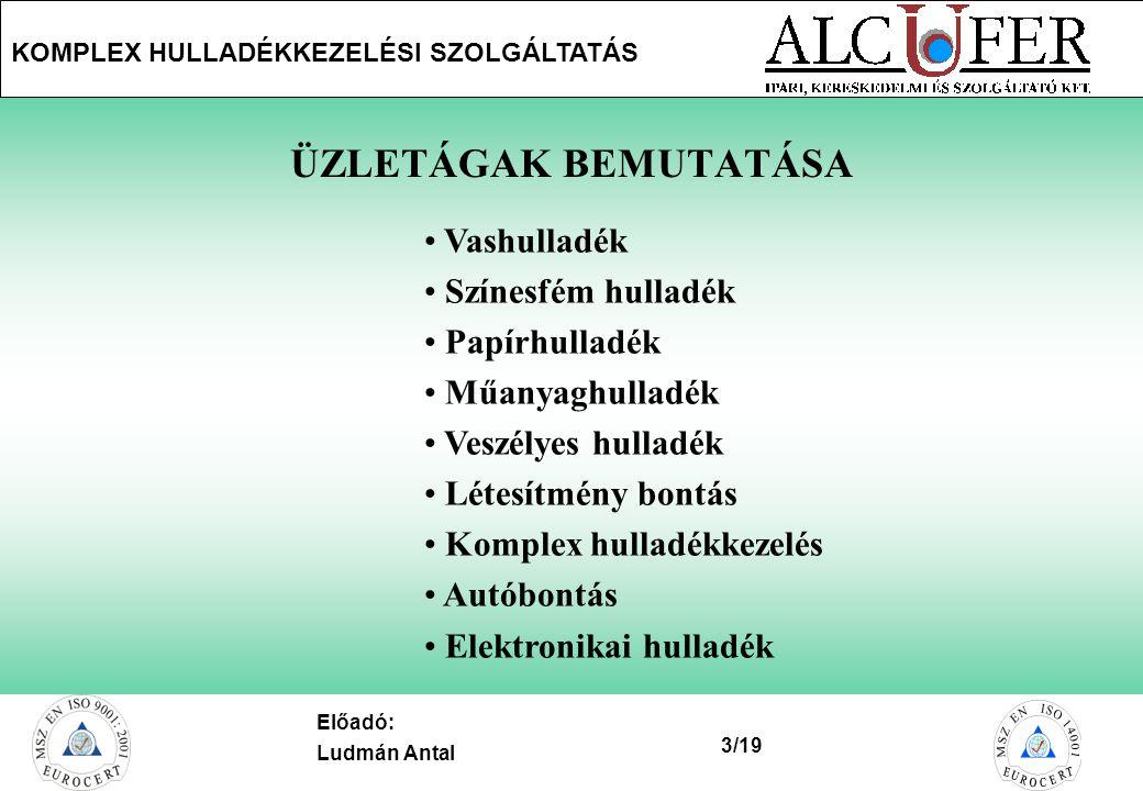 14/19 KOMPLEX HULLADÉKKEZELÉSI SZOLGÁLTATÁS Előadó: Ludmán Antal TANÁCSADÁS Gyűjtési mód, gyűjtőedényzet Jogszabályi kötelezettségek – Hulladékforgalmi jelentés – Időszakos bevallások – ADR kötelezettségek Irányítási rendszerek kialakítása, működtetése (ISO 14001)