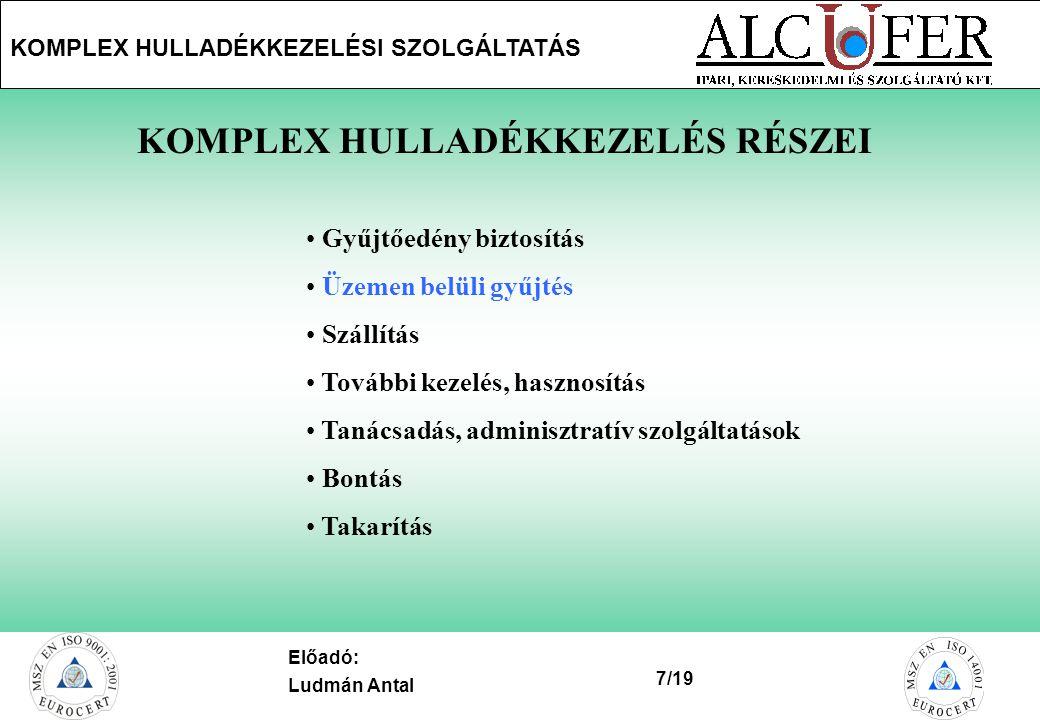 18/19 KOMPLEX HULLADÉKKEZELÉSI SZOLGÁLTATÁS Előadó: Ludmán Antal 9023 Győr, Mészáros Lőrinc u.