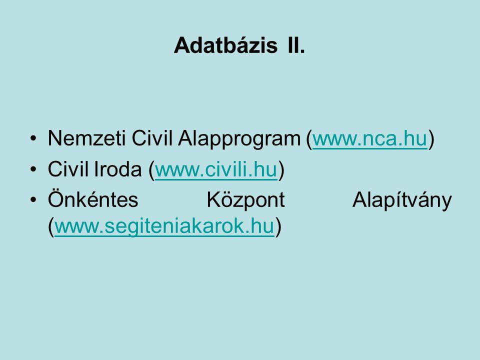 Adatbázis II.