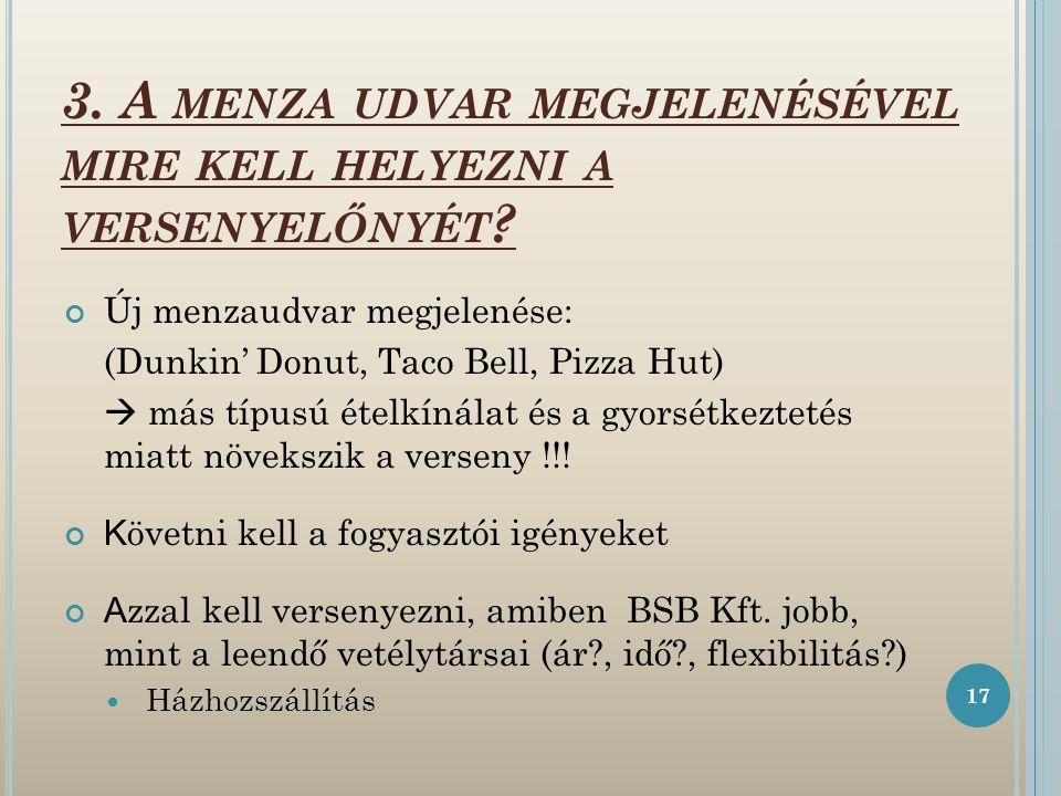 Új menzaudvar megjelenése: (Dunkin' Donut, Taco Bell, Pizza Hut)  más típusú ételkínálat és a gyorsétkeztetés miatt növekszik a verseny !!.