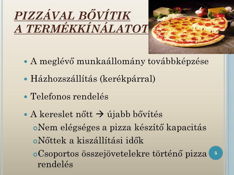 PIZZÁVAL BŐVÍTIK A TERMÉKKÍNÁLATOT A meglévő munkaállomány továbbképzése Házhozszállítás (kerékpárral) Telefonos rendelés A kereslet nőtt  újabb bővítés Nem elégséges a pizza készítő kapacitás Nőttek a kiszállítási idők Csoportos összejövetelekre történő pizza rendelés 5