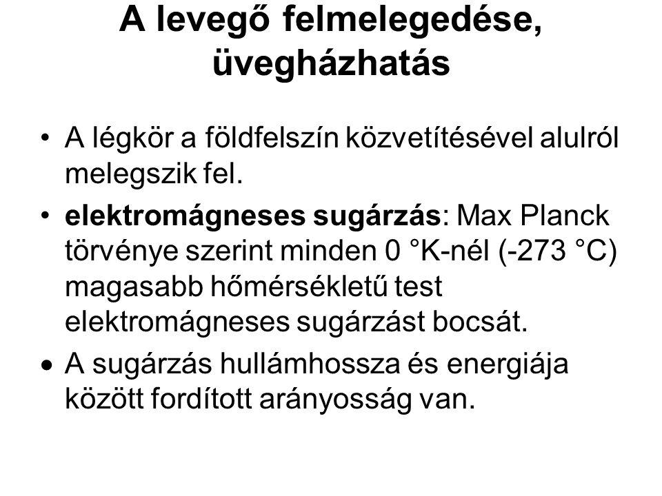 A levegő felmelegedése, üvegházhatás A légkör a földfelszín közvetítésével alulról melegszik fel. elektromágneses sugárzás: Max Planck törvénye szerin