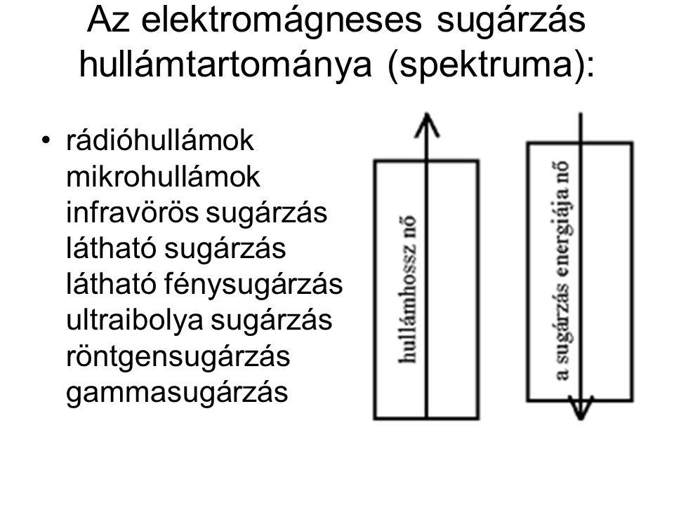 Az elektromágneses sugárzás hullámtartománya (spektruma): rádióhullámok mikrohullámok infravörös sugárzás látható sugárzás látható fénysugárzás ultraibolya sugárzás röntgensugárzás gammasugárzás