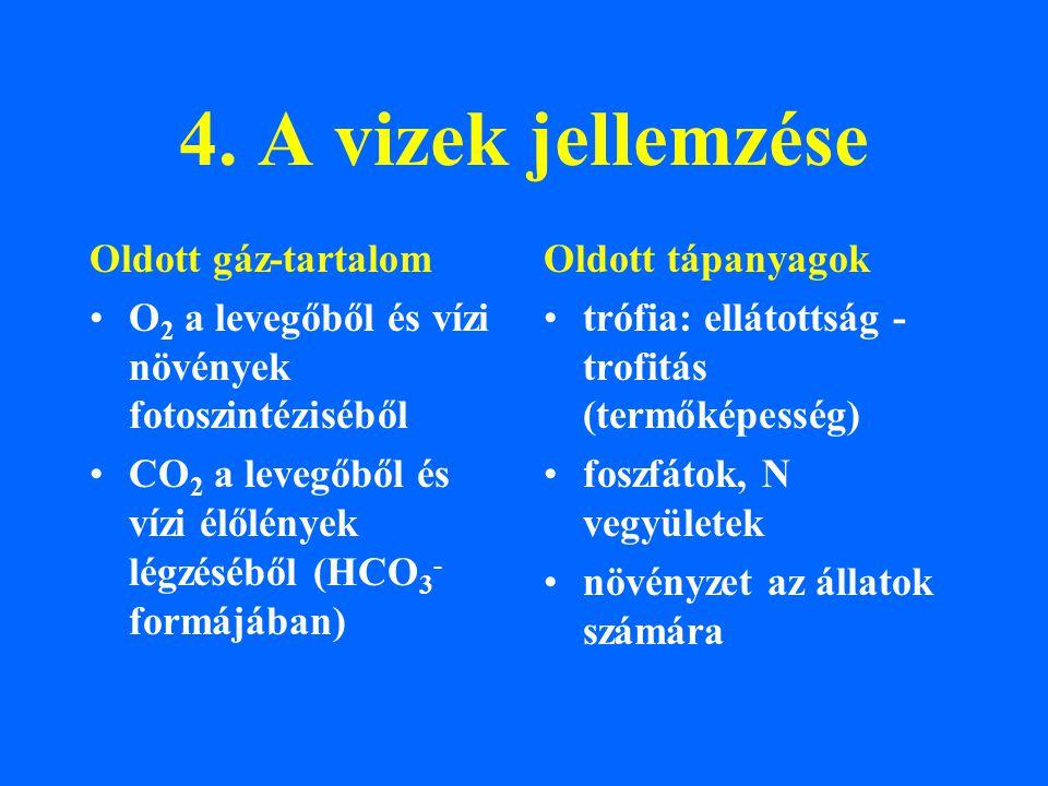 4. A vizek jellemzése Oldott gáz-tartalom O 2 a levegőből és vízi növények fotoszintéziséből CO 2 a levegőből és vízi élőlények légzéséből (HCO 3 - fo