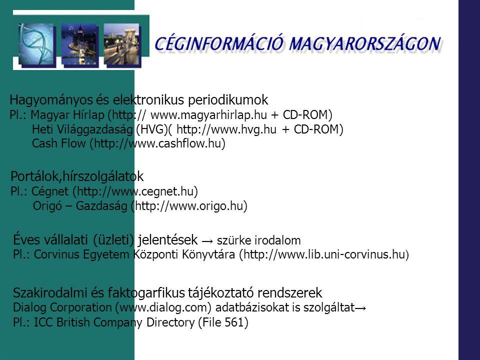 Hagyományos és elektronikus periodikumok Pl.: Magyar Hírlap (http:// www.magyarhirlap.hu + CD-ROM) Heti Világgazdaság (HVG)( http://www.hvg.hu + CD-RO
