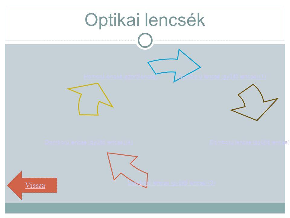 Optikai lencsék Vissza Domború lencse (gyűjtő lencse) (1) Domború lencse (gyűjtő lencse) (2) Domború lencse (gyűjtő lencse) (3) Domború lencse (gyűjtő lencse) (4) Homorú lencse (szórólencse)