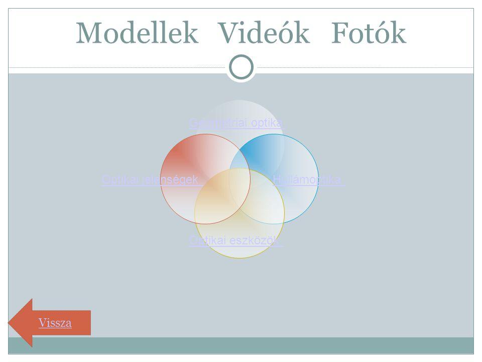 Modellek Videók Fotók Vissza Geometriai optika Hullámoptika Optikai eszközök Optikai jelenségek