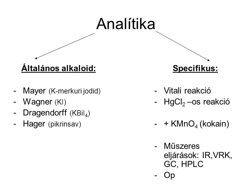 Analítika Általános alkaloid: -Mayer (K-merkuri jodid) -Wagner (KI) -Dragendorff (KBiI 4 ) -Hager (pikrinsav) Specifikus: -Vitali reakció -HgCl 2 –os