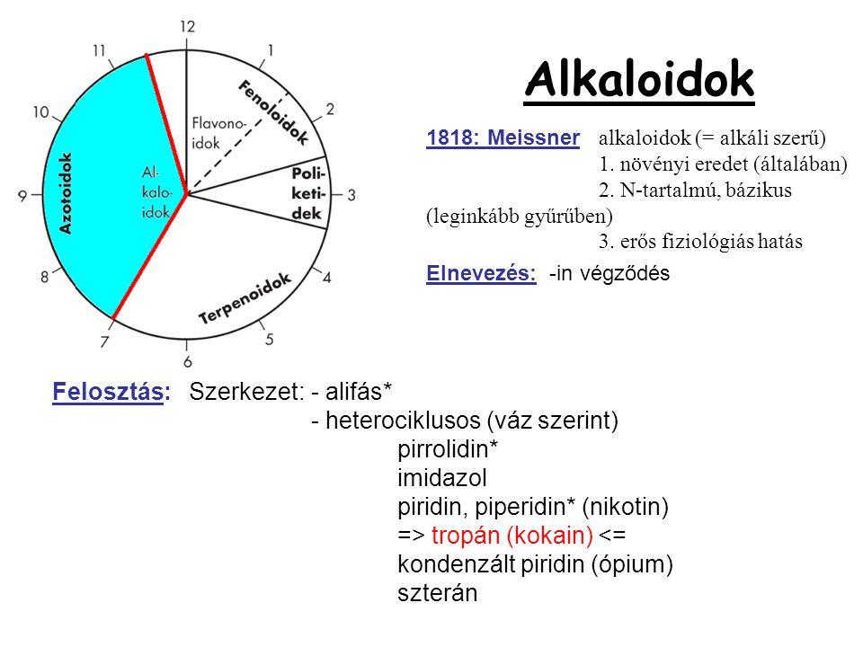 Alkaloidok 1818: Meissner alkaloidok (= alkáli szerű) 1. növényi eredet (általában) 2. N-tartalmú, bázikus (leginkább gyűrűben) 3. erős fiziológiás ha