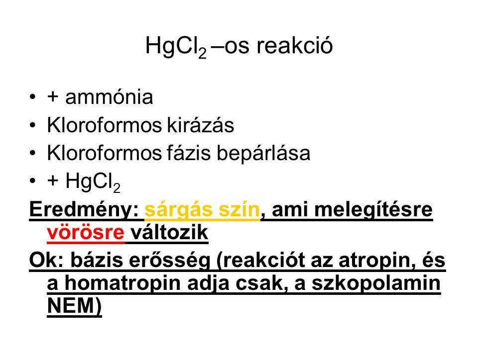 HgCl 2 –os reakció + ammónia Kloroformos kirázás Kloroformos fázis bepárlása + HgCl 2 Eredmény: sárgás szín, ami melegítésre vörösre változik Ok: bázi