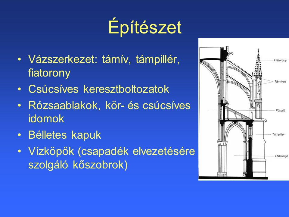 Építészet Vázszerkezet: támív, támpillér, fiatorony Csúcsíves keresztboltozatok Rózsaablakok, kör- és csúcsíves idomok Bélletes kapuk Vízköpők (csapad