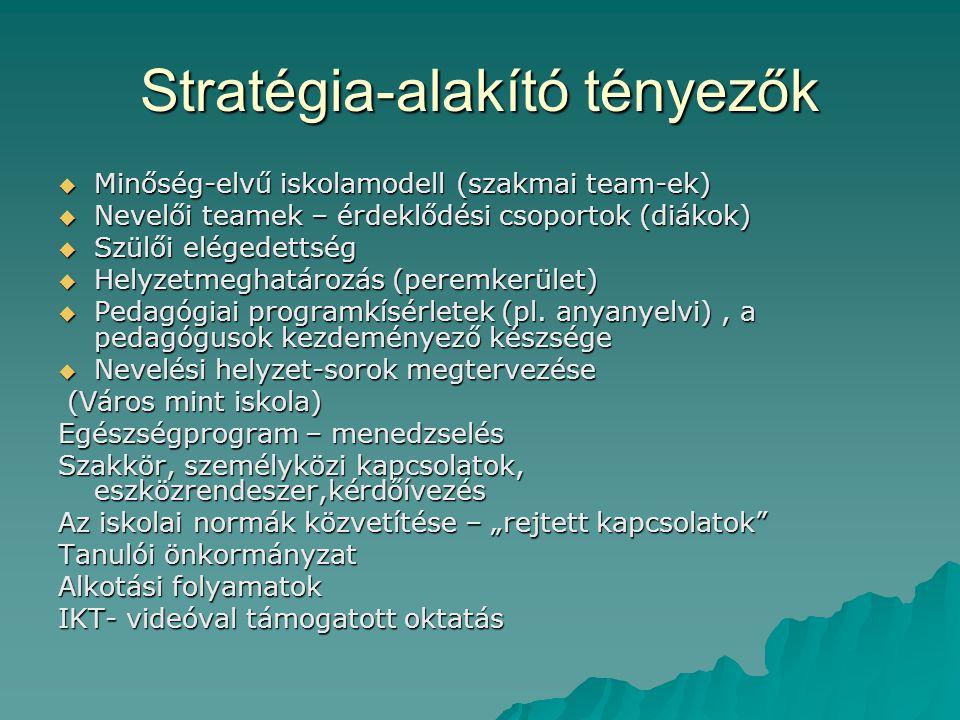 Stratégia-alakító tényezők  Minőség-elvű iskolamodell (szakmai team-ek)  Nevelői teamek – érdeklődési csoportok (diákok)  Szülői elégedettség  Hel