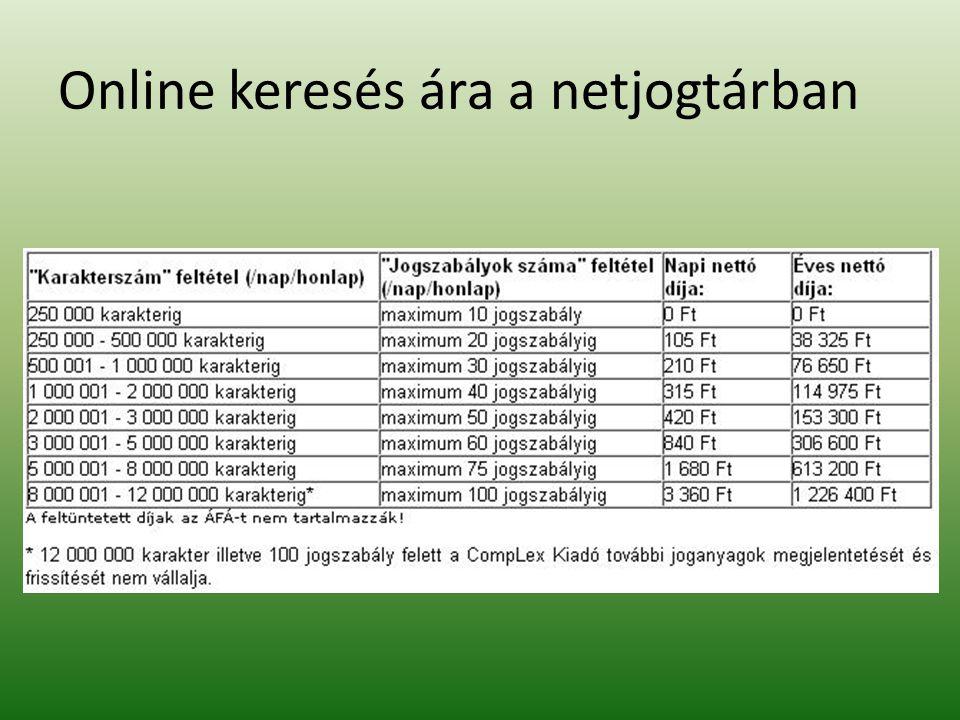 Online keresés ára a netjogtárban